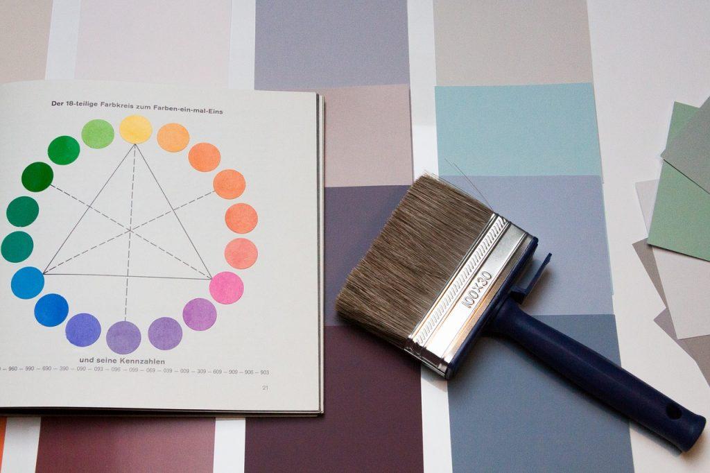 Cerchio di Itten per la scelta perfetta dei colori